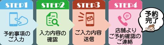 ご予約完了までの流れSTEP1~STEP4